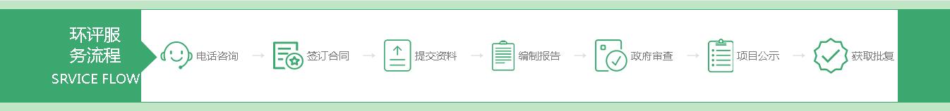 西安环评公司_西安环保设备_西安安全评价代办_西安国恒环境工程技术有限公司